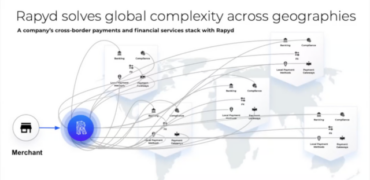 Arik Shtilman: How Rapyd Does for Fintech what the Cloud did for IT