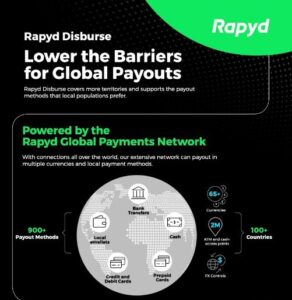 Thumbnail of the Rapyd Disburse infographic showing how it simplifies global payouts