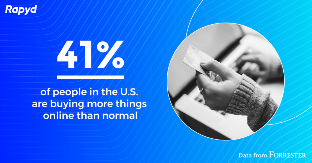 41% of people in the U.S. are buying more things online than normal