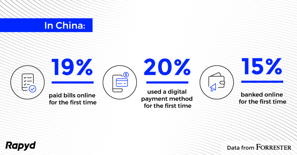 Many Chinese are paying bills, banking and paying for goods online for the first time