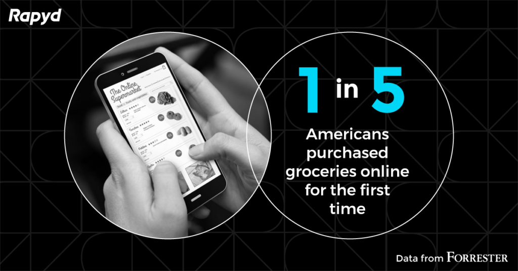 1 in 5 Americans purchased groceries online for the first time.