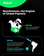 global-remittances-where-the-money-goes