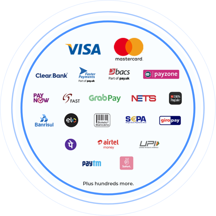 International payment methods available through Rapyd